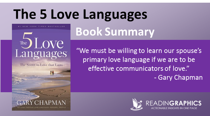 Five-Love-Languages_Book-summary